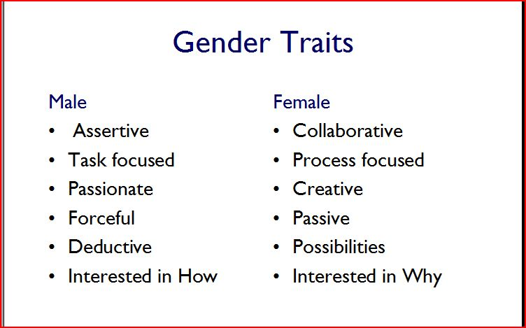 Male Female Gender Differences